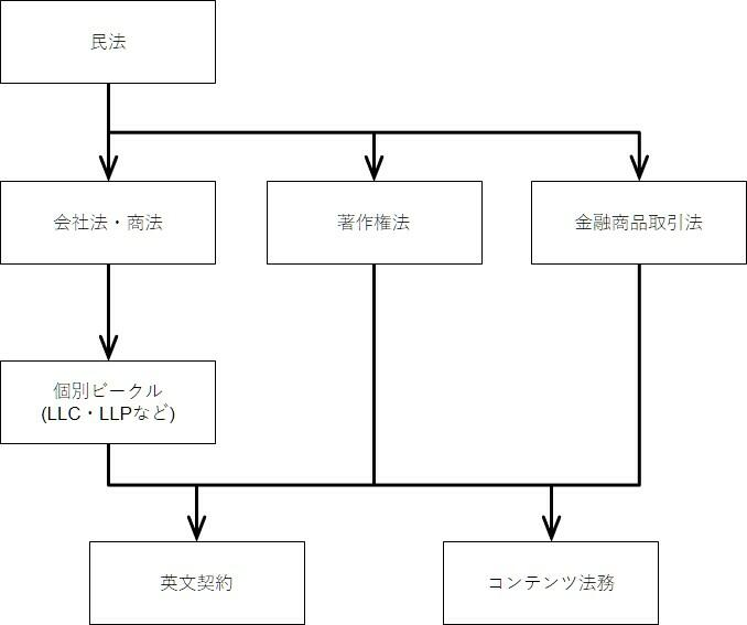 chart_legal_producer.jpg