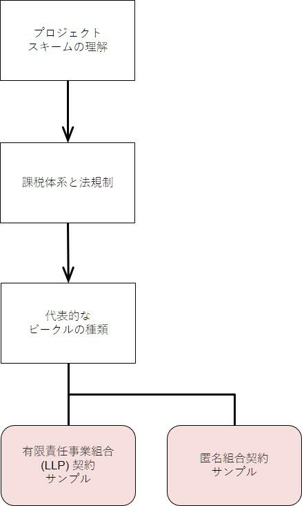 chart_vehicle.jpg